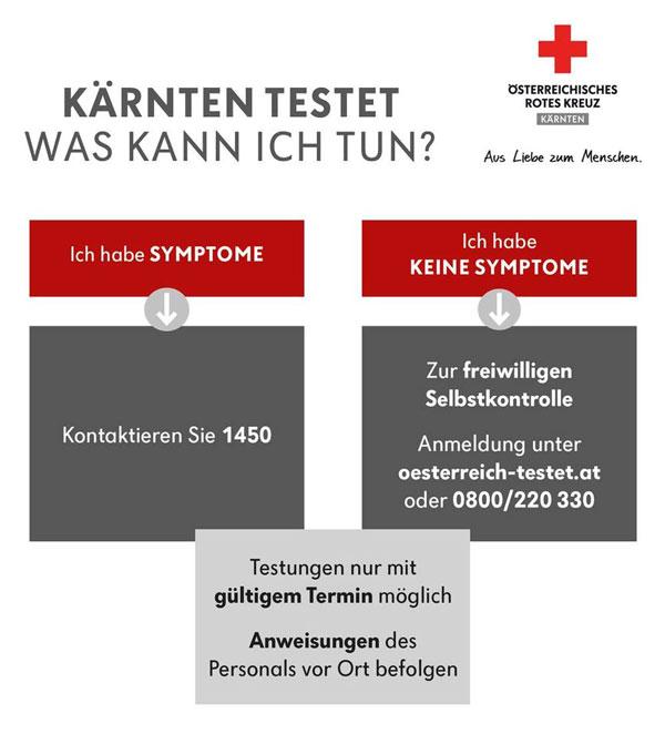 Logo Kärnten testet (Österreichisches Rotes Kreuz)